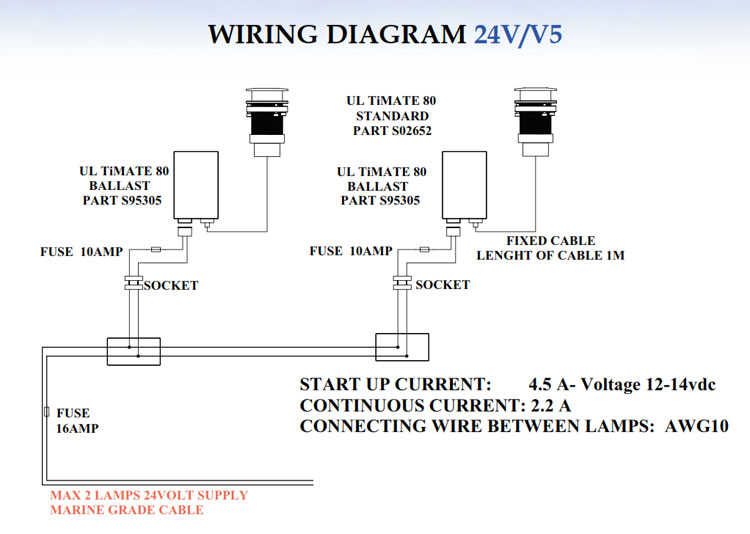 wiring diagram for underwater lights wiring image ul ti mate 80 xenon 55w underwater light grp hull under 30m on wiring diagram for